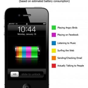 Hoe ik mijn iPhone gebruik
