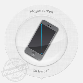 Groter scherm: 97% kans