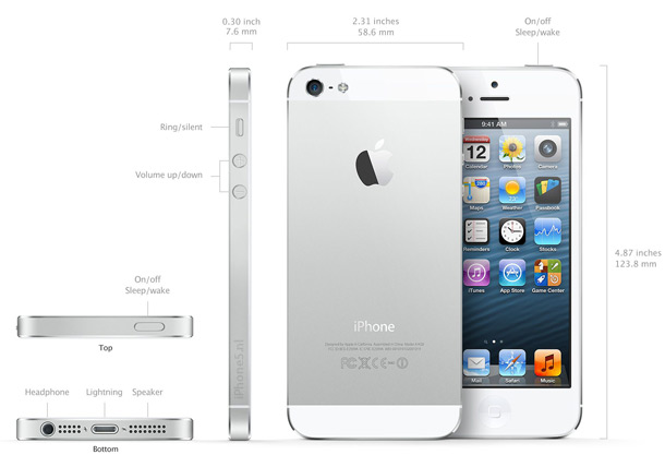 iPhone 5 afmetingen
