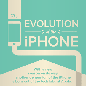 De evolutie van de iPhone [infographic]