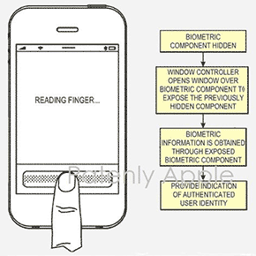 iPhone Fingerprint Patent