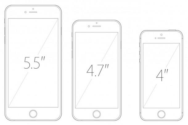 iPhone scherm formaten